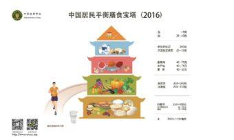 China will Fleischkonsum um 50 % reduzieren