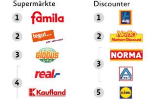 Die veganfreundlichsten Supermärkte 2017