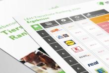 Supermärkte im Tierschutz-Ranking