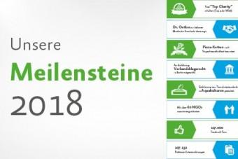 Unsere Meilensteine in 2018