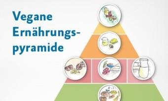 Die aktuelle vegane Lebensmittelpyramide