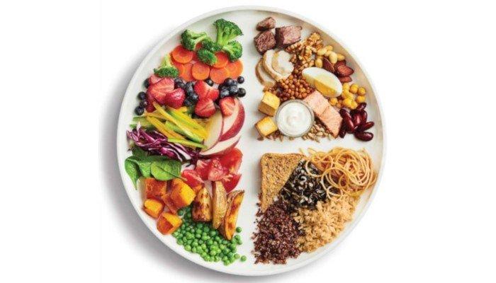 Teller mit Nahrungsmitteln