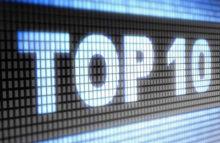 Unsere 10 beliebtesten Seiten 2013