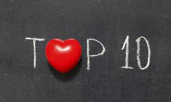 Unsere 10 beliebtesten Seiten 2014