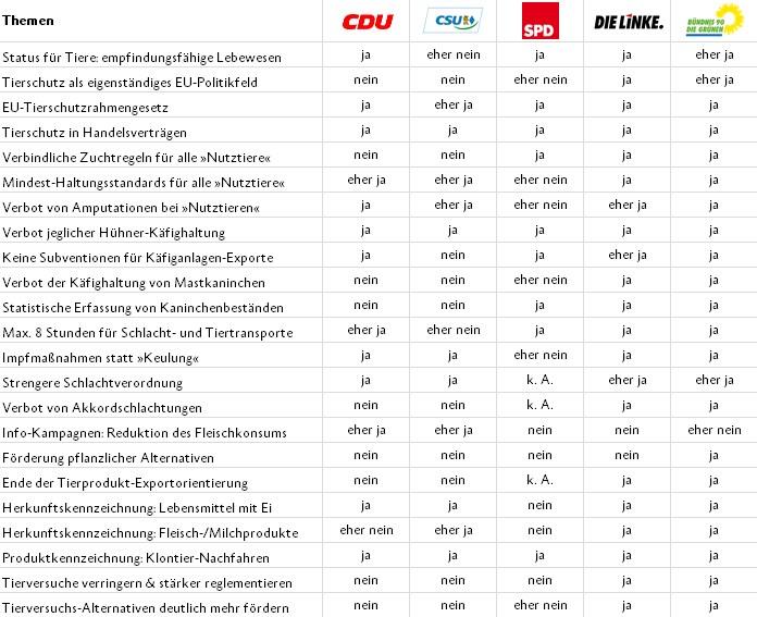 wahlpruefsteine-europawahl1